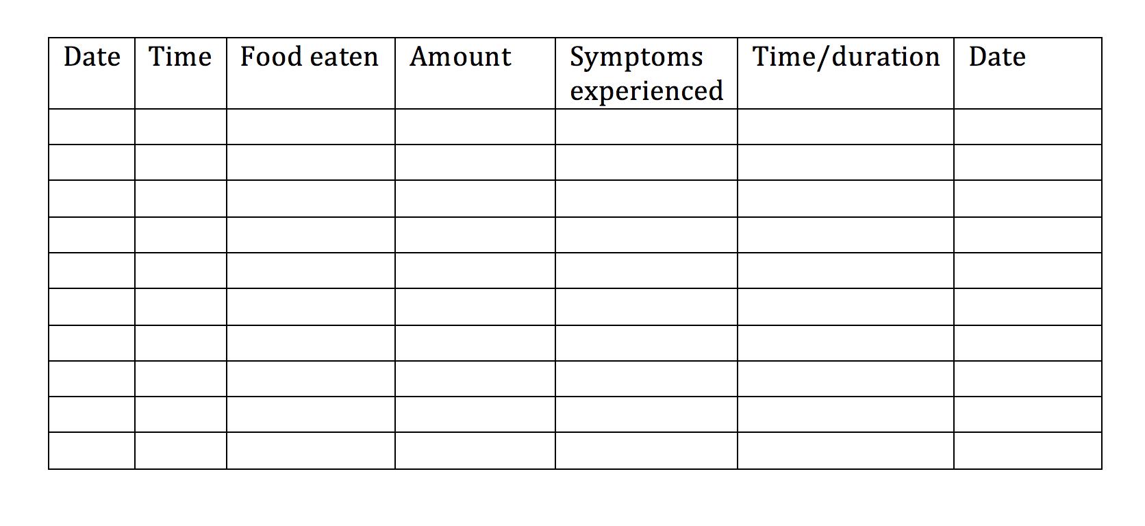 Pain Diary Template Headache Log Template Secondary Headaches Resume